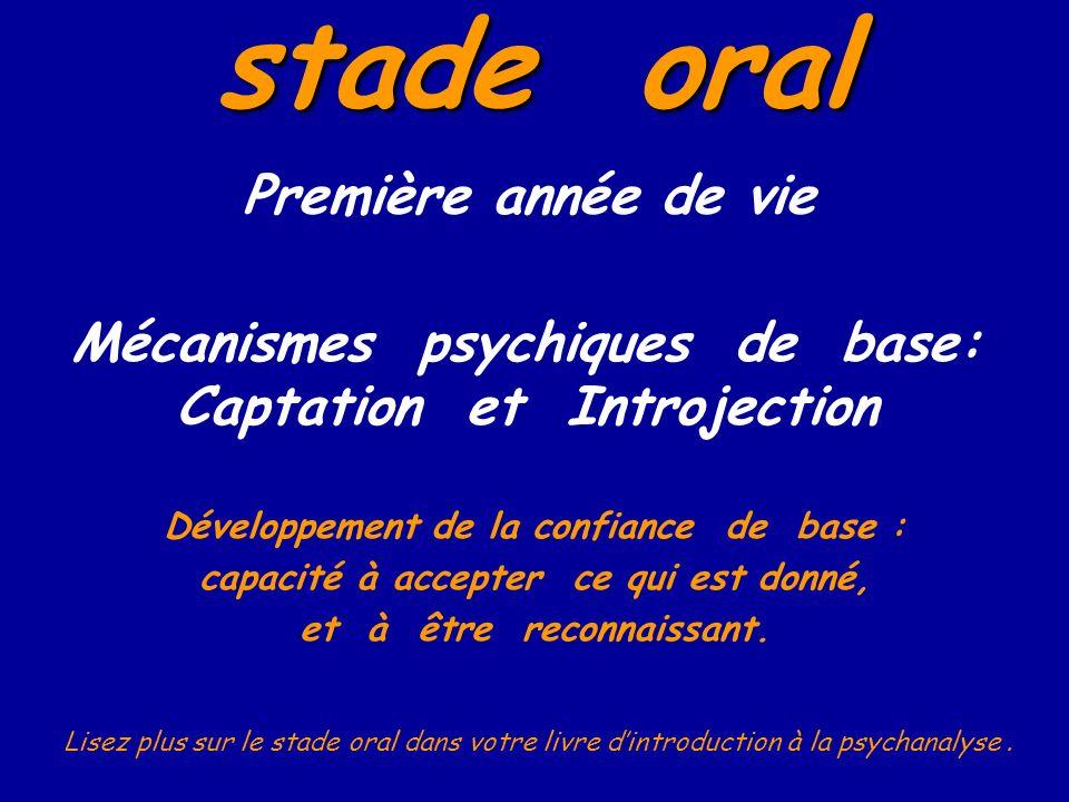 stade oral Mécanismes psychiques de base: Captation et Introjection Première année de vie Développement de la confiance de base : capacité à accepter