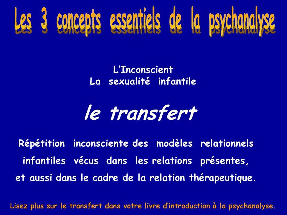 le transfert Répétition inconsciente des modèles relationnels infantiles vécus dans les relations présentes, et aussi dans le cadre de la relation thé