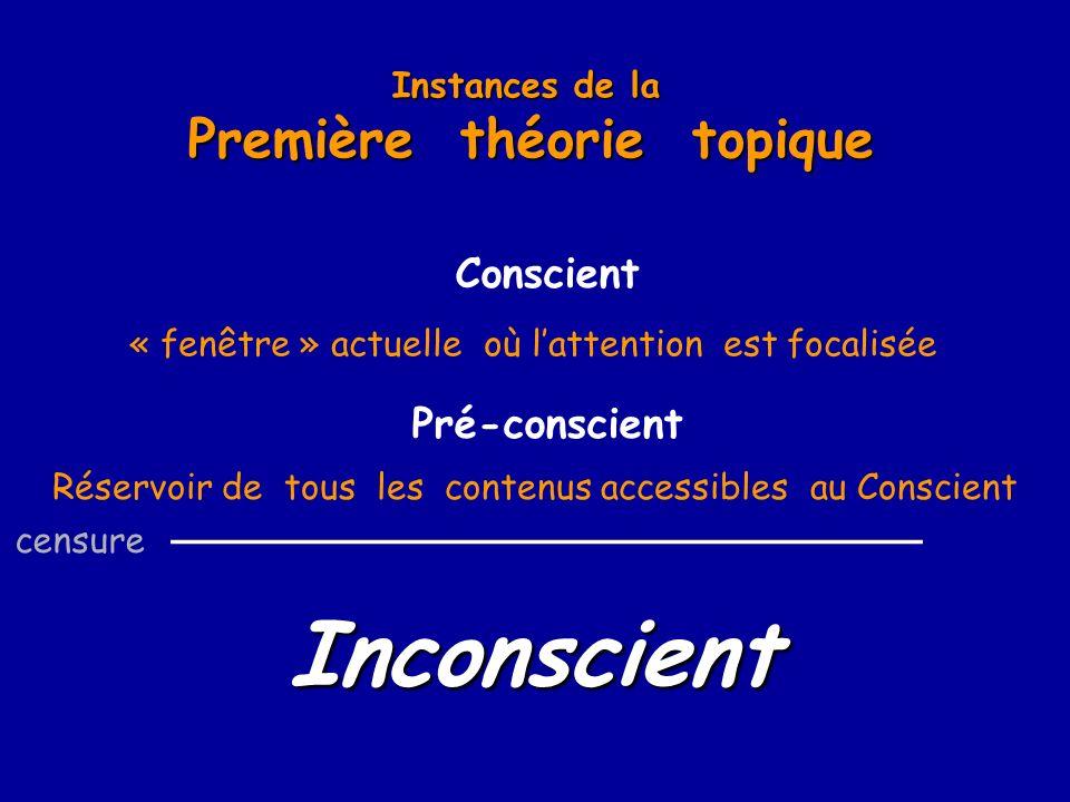 Conscient Pré-conscient _____________________________ censure Instances de la Première théorie topique Inconscient « fenêtre » actuelle où lattention