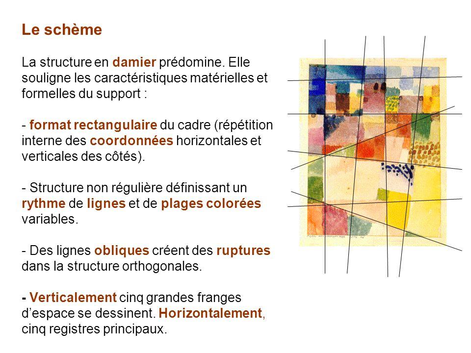 Le schème La structure en damier prédomine. Elle souligne les caractéristiques matérielles et formelles du support : - format rectangulaire du cadre (