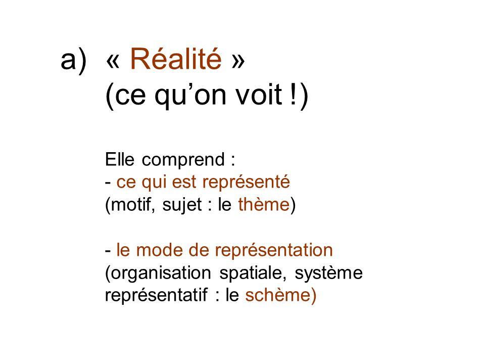 a)« Réalité » (ce quon voit !) Elle comprend : - ce qui est représenté (motif, sujet : le thème) - le mode de représentation (organisation spatiale, s