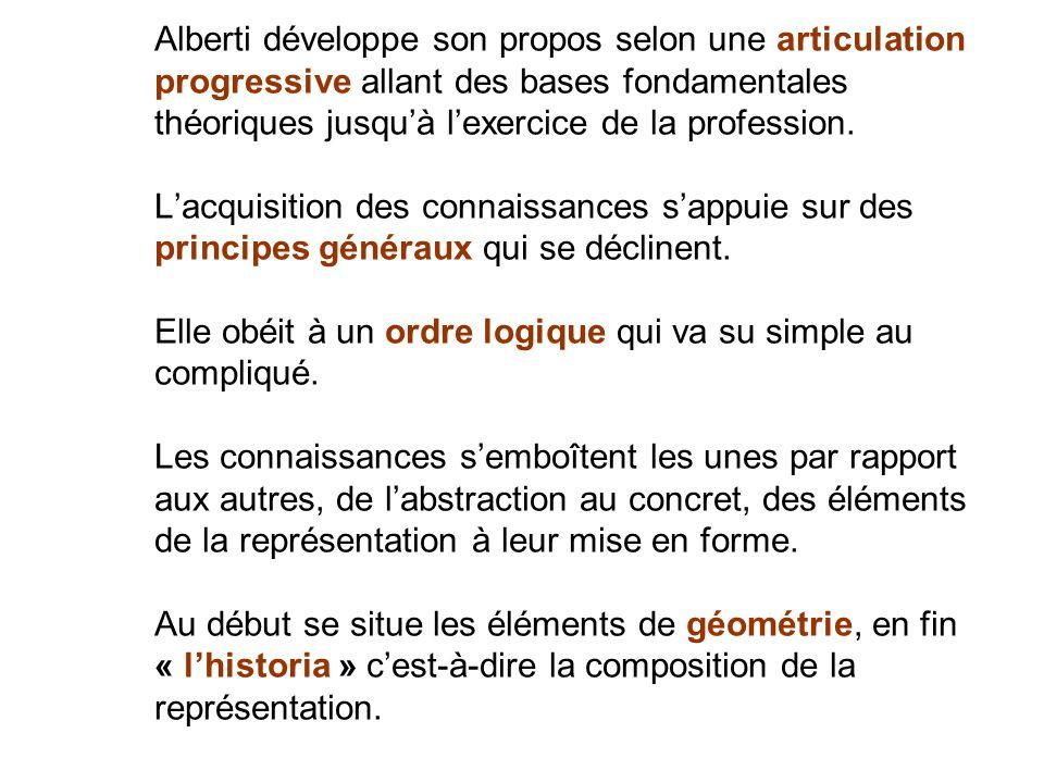 Alberti développe son propos selon une articulation progressive allant des bases fondamentales théoriques jusquà lexercice de la profession. Lacquisit