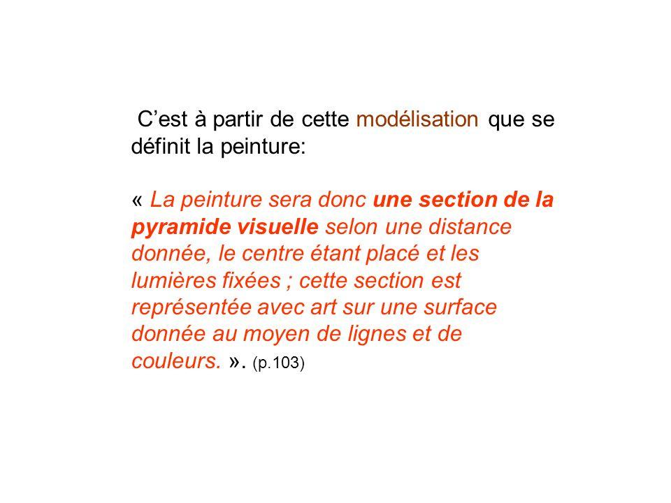 Cest à partir de cette modélisation que se définit la peinture: « La peinture sera donc une section de la pyramide visuelle selon une distance donnée,