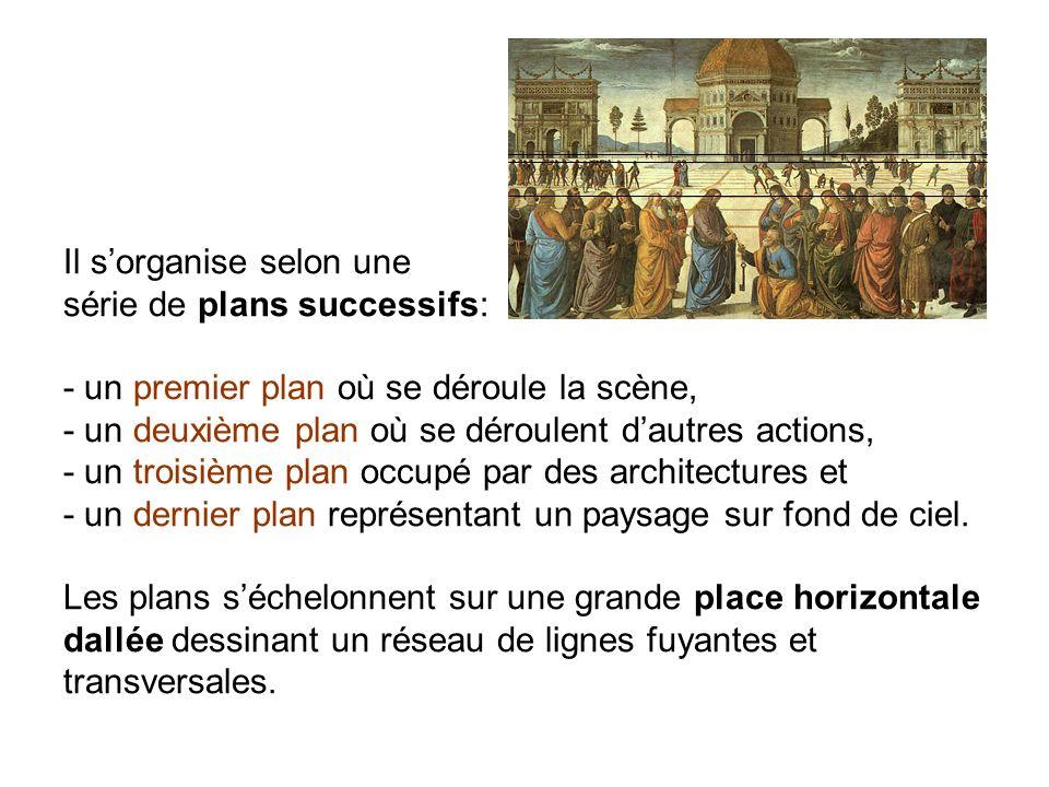 Il sorganise selon une série de plans successifs: - un premier plan où se déroule la scène, - un deuxième plan où se déroulent dautres actions, - un t