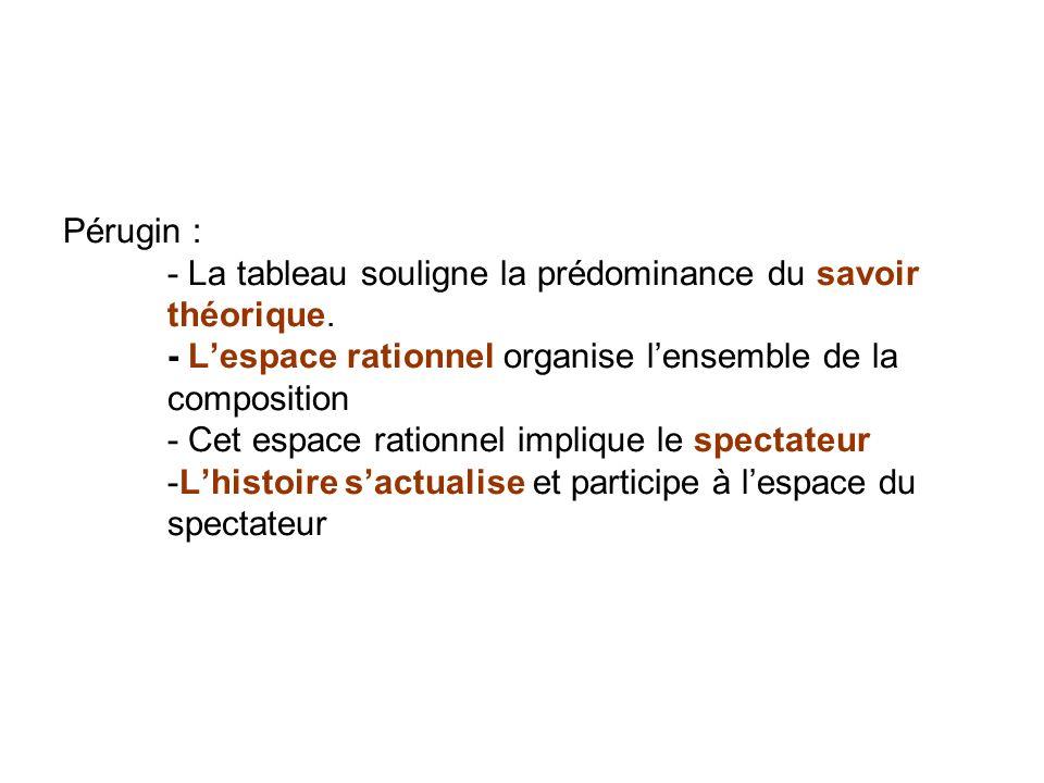 Pérugin : - La tableau souligne la prédominance du savoir théorique. - Lespace rationnel organise lensemble de la composition - Cet espace rationnel i
