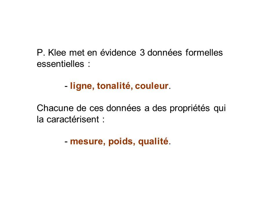 P. Klee met en évidence 3 données formelles essentielles : - ligne, tonalité, couleur. Chacune de ces données a des propriétés qui la caractérisent :