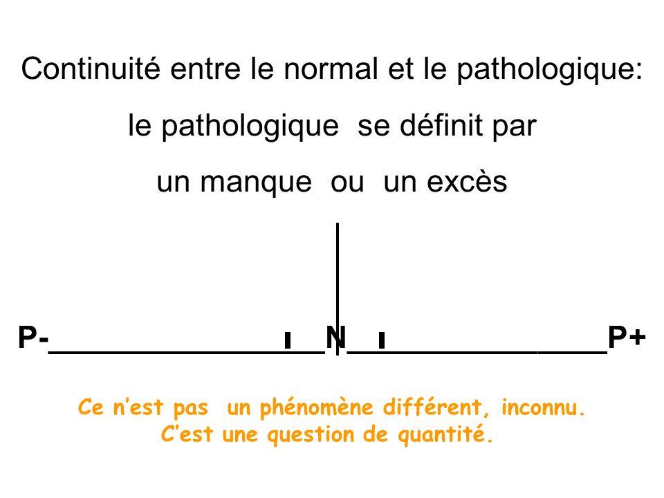 Continuité entre le normal et le pathologique: la pathologie produit un déséquilibre qui dépasse les limites du normal.
