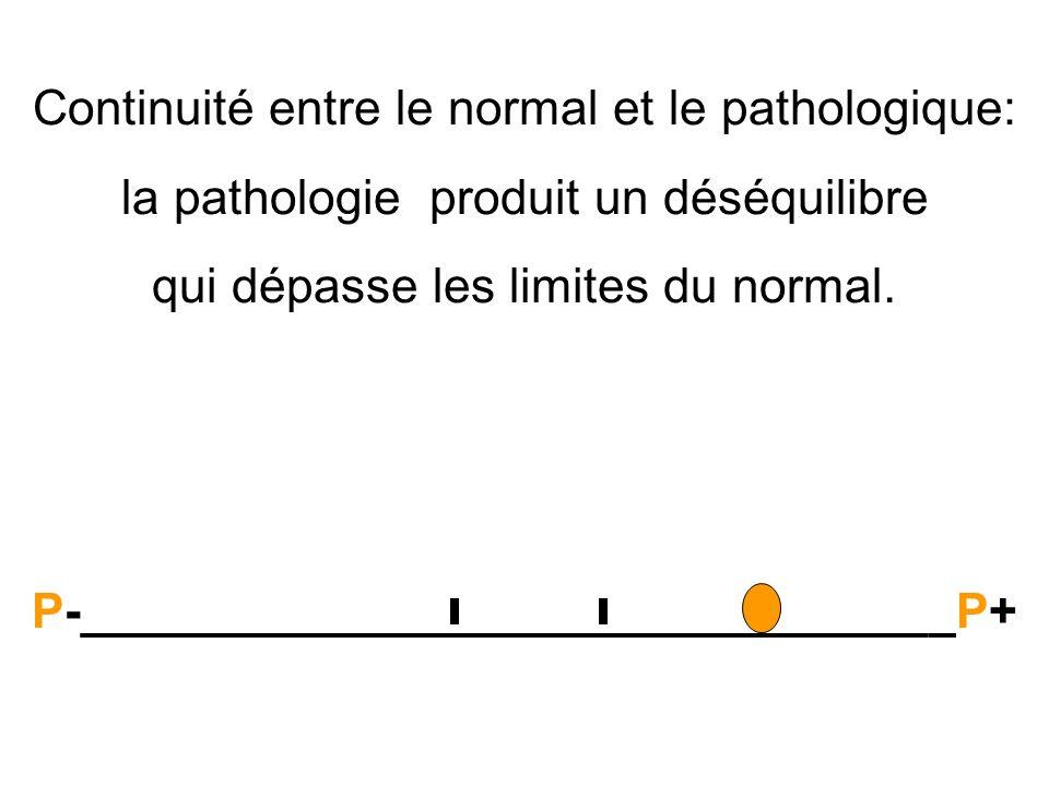 Friedrich NIETZSCHE « La valeur de tous les états morbides (pathologiques) consiste en ceci : quils montrent sous un verre grossissant certaines conditions qui, bien que normales, sont difficilement visibles à létat normal.