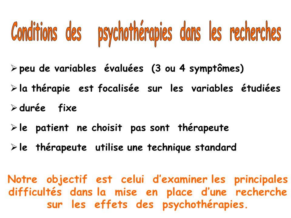 peu de variables évaluées (3 ou 4 symptômes) la thérapie est focalisée sur les variables étudiées durée fixe le patient ne choisit pas sont thérapeute