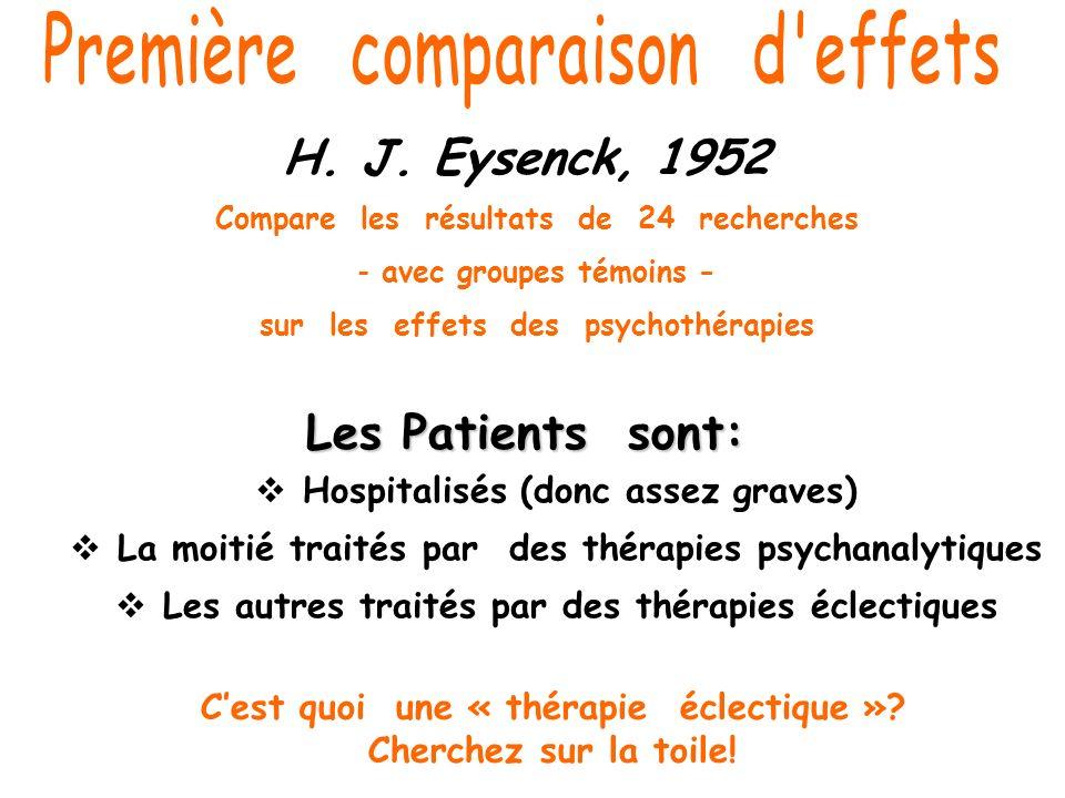 H. J. Eysenck, 1952 Compare les résultats de 24 recherches - avec groupes témoins - sur les effets des psychothérapies Hospitalisés (donc assez graves