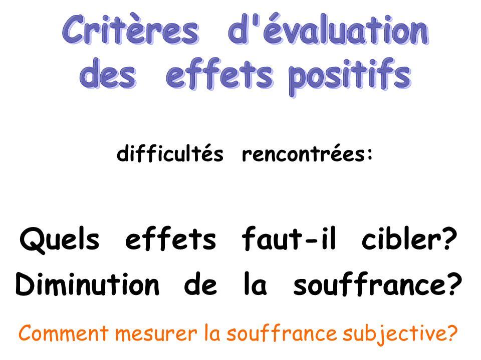 Quels effets faut-il cibler? Diminution de la souffrance? Comment mesurer la souffrance subjective? difficultés rencontrées: