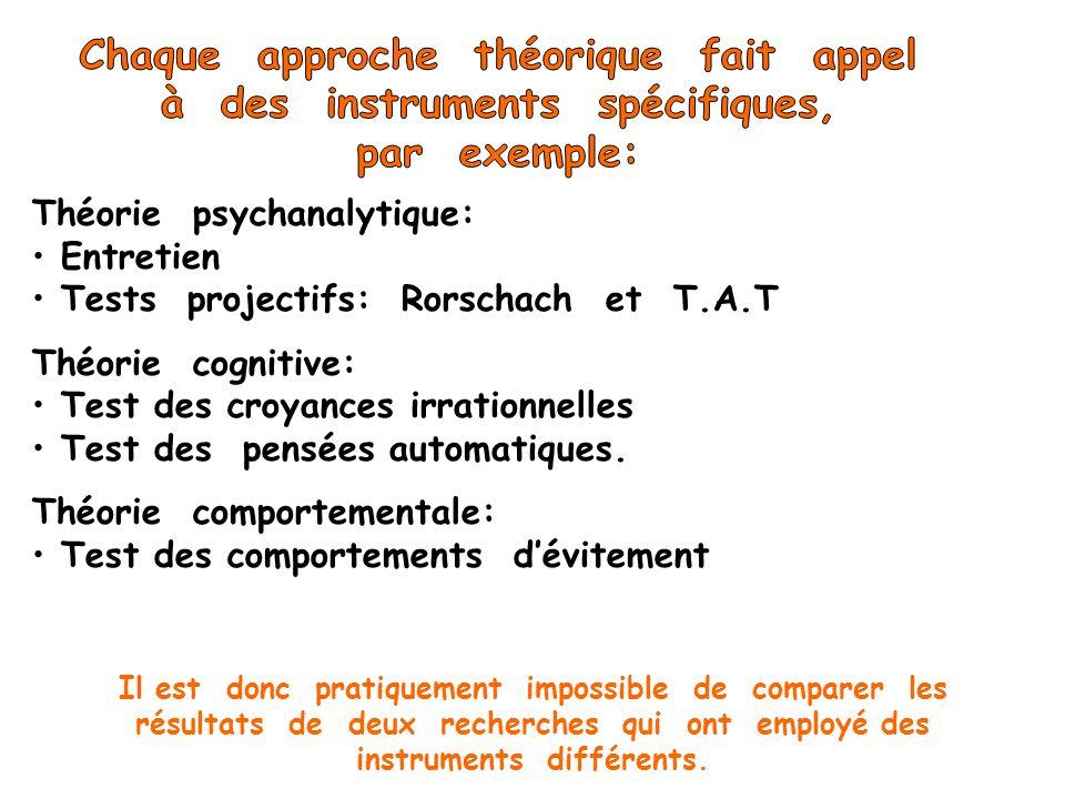 Théorie psychanalytique: Entretien Tests projectifs: Rorschach et T.A.T Théorie cognitive: Test des croyances irrationnelles Test des pensées automati
