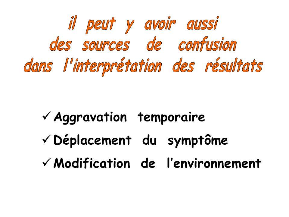 Aggravation temporaire Déplacement du symptôme Modification de lenvironnement