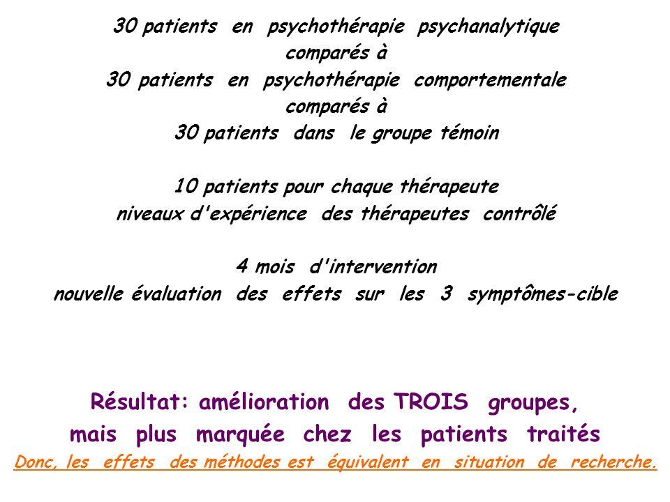 30 patients en psychothérapie psychanalytique comparés à 30patients en psychothérapie comportementale comparés à 30 patients dans le groupe témoin 10