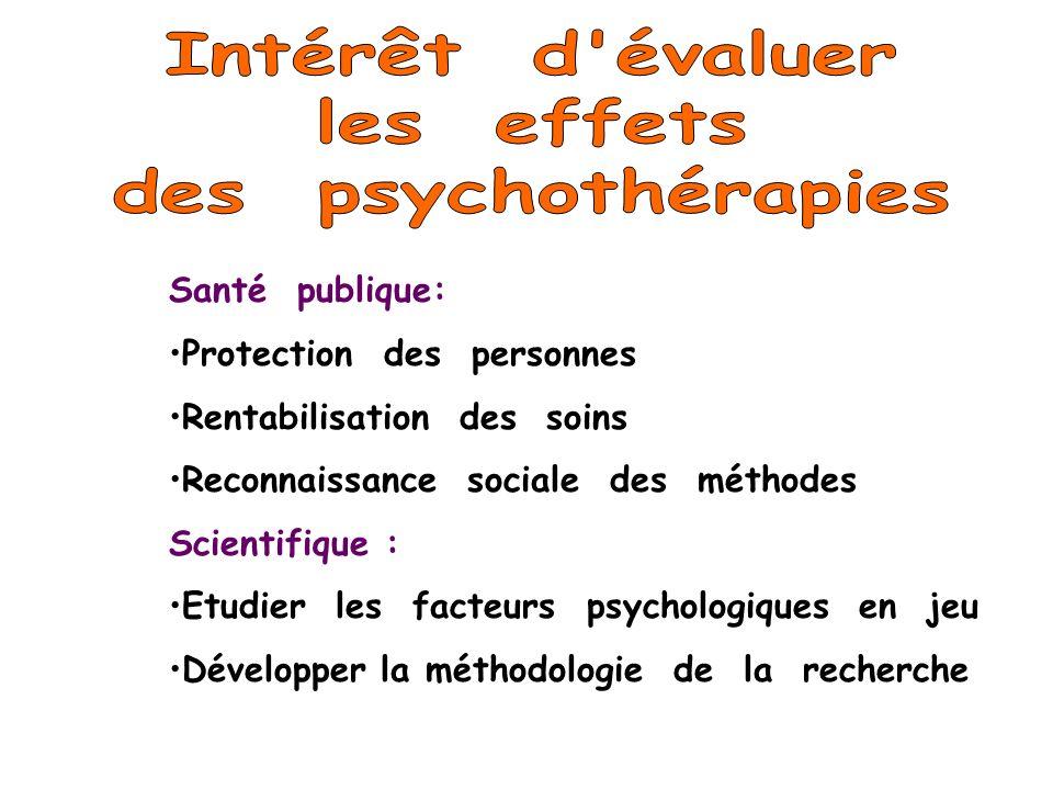 Santé publique: Protection des personnes Rentabilisation des soins Reconnaissance sociale des méthodes Scientifique : Etudier les facteurs psychologiq