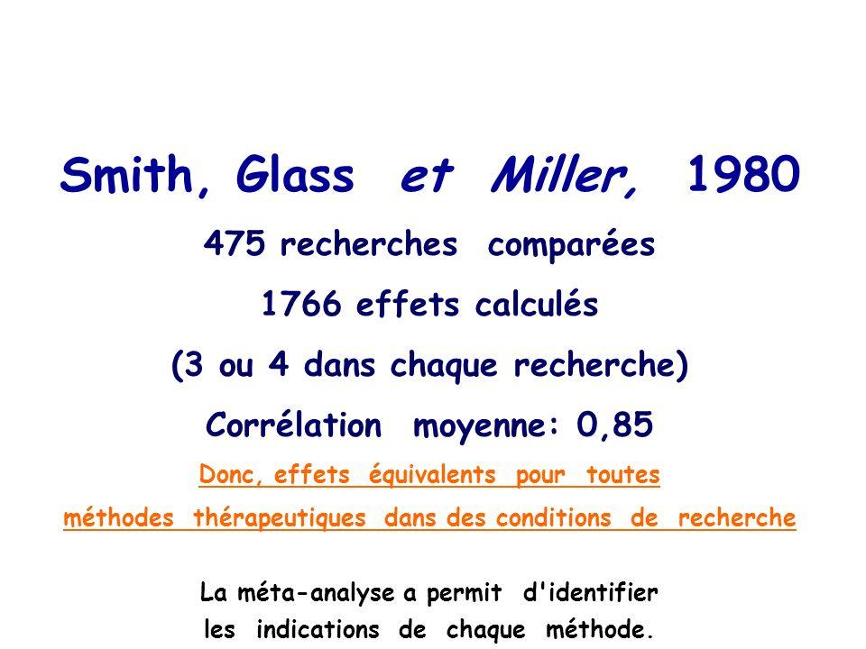 Smith, Glass et Miller, 1980 475 recherches comparées 1766 effets calculés (3 ou 4 dans chaque recherche) Corrélation moyenne: 0,85 Donc, effets équiv