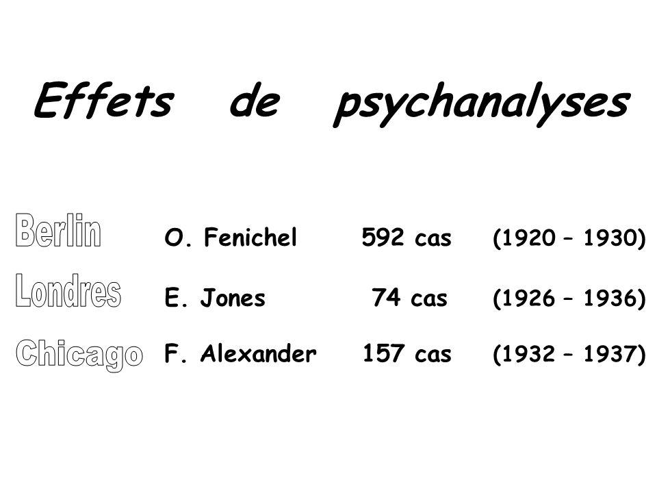 O. Fenichel592 cas (1920 – 1930) E. Jones 74 cas (1926 – 1936) F. Alexander157 cas (1932 – 1937) Effets de psychanalyses