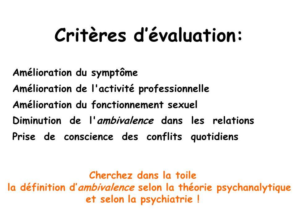 Critères dévaluation: Amélioration du symptôme Amélioration de l'activité professionnelle Amélioration du fonctionnement sexuel Diminution de l'ambiva