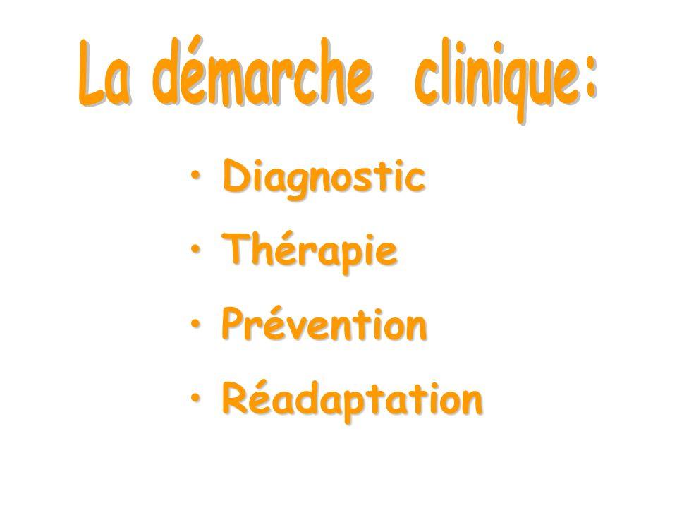 Diagnostic Diagnostic Thérapie Thérapie Prévention Prévention Réadaptation Réadaptation