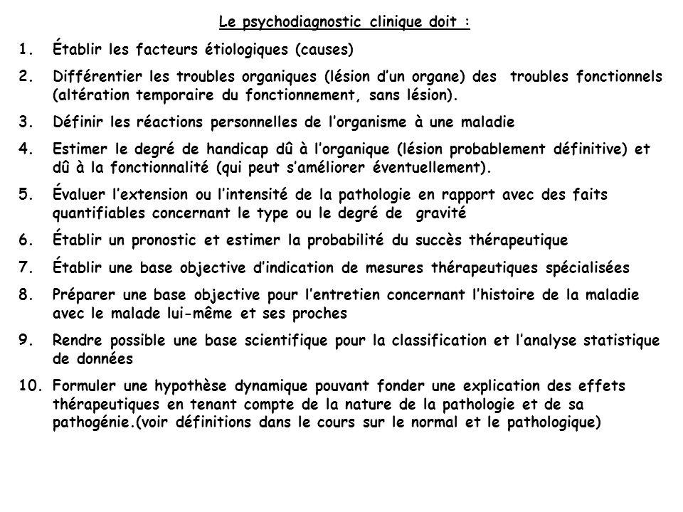 Le psychodiagnostic clinique doit : 1.Établir les facteurs étiologiques (causes) 2.Différentier les troubles organiques (lésion dun organe) des troubl