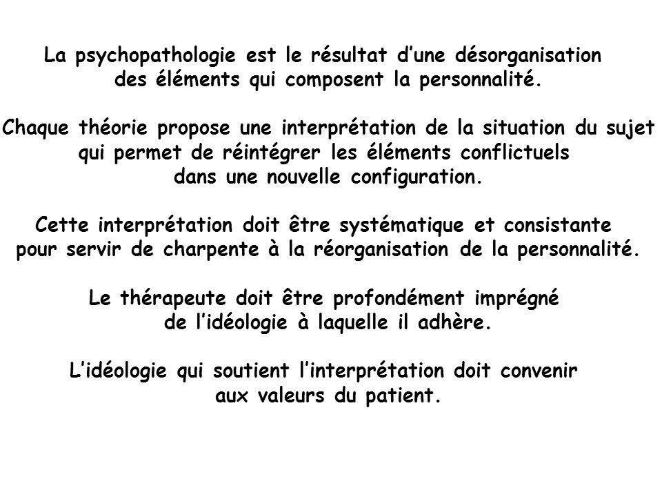 La psychopathologie est le résultat dune désorganisation des éléments qui composent la personnalité. Chaque théorie propose une interprétation de la s