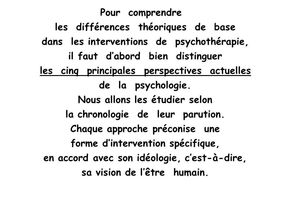 Pour comprendre les différences théoriques de base dans les interventions de psychothérapie, il faut dabord bien distinguer les cinq principales persp