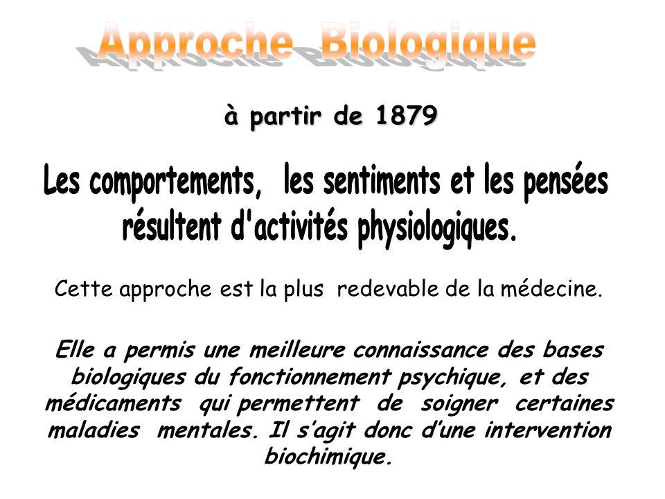 à partir de 1879 Cette approche est la plus redevable de la médecine. Elle a permis une meilleure connaissance des bases biologiques du fonctionnement