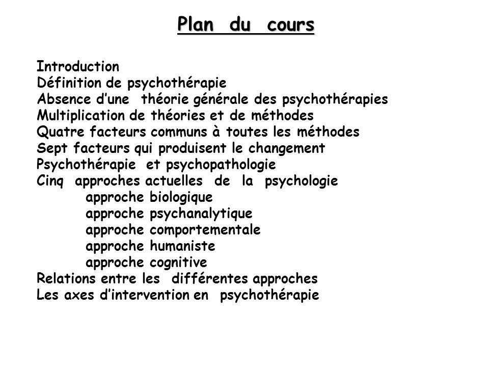 Plan du cours Introduction Définition de psychothérapie Absence dune théorie générale des psychothérapies Multiplication de théories et de méthodes Qu