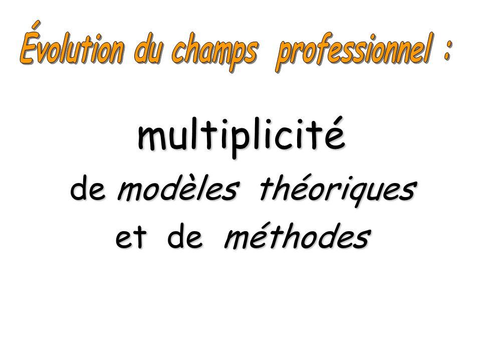 multiplicité de modèles théoriques et de méthodes
