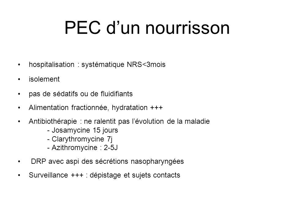 PEC dun nourrisson hospitalisation : systématique NRS<3mois isolement pas de sédatifs ou de fluidifiants Alimentation fractionnée, hydratation +++ Ant