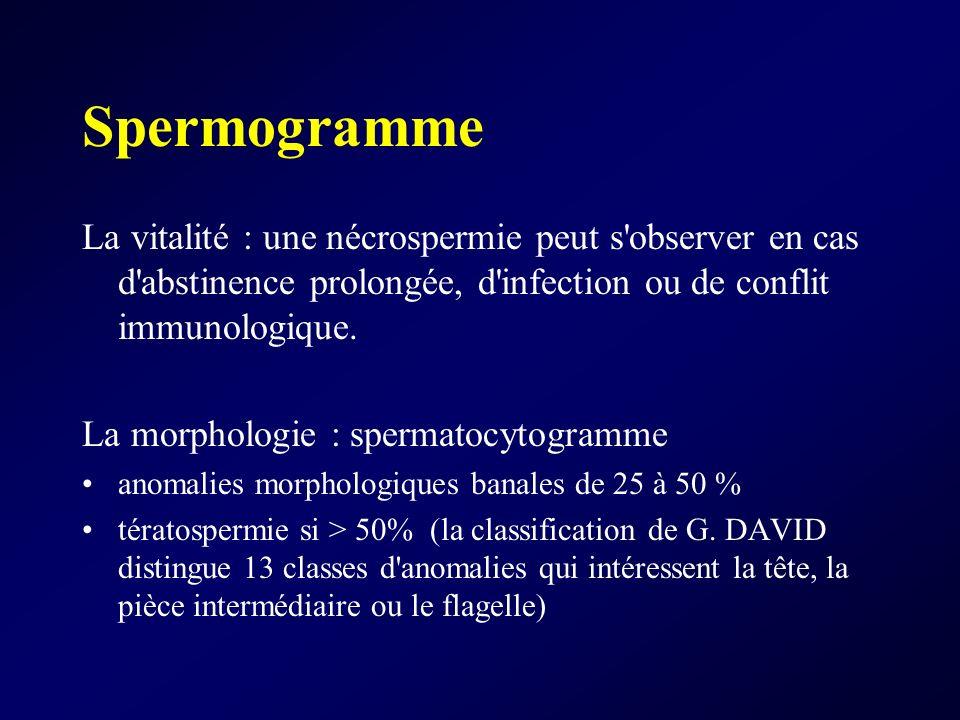 Spermogramme La vitalité : une nécrospermie peut s'observer en cas d'abstinence prolongée, d'infection ou de conflit immunologique. La morphologie : s