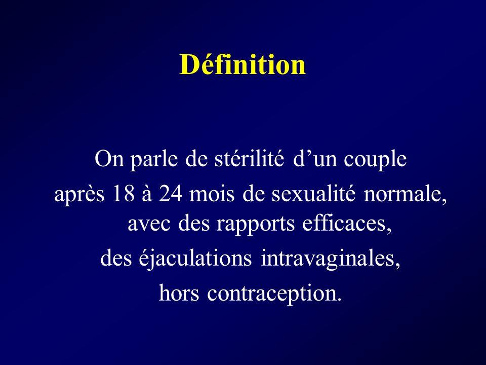 Définition On parle de stérilité dun couple après 18 à 24 mois de sexualité normale, avec des rapports efficaces, des éjaculations intravaginales, hor