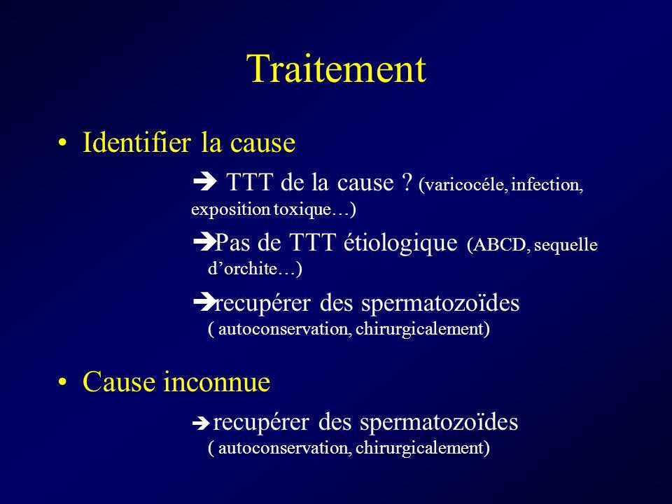 Traitement Identifier la cause TTT de la cause ? (varicocéle, infection, exposition toxique…) Pas de TTT étiologique (ABCD, sequelle dorchite…) recupé