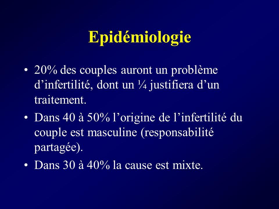 Epidémiologie 20% des couples auront un problème dinfertilité, dont un ¼ justifiera dun traitement. Dans 40 à 50% lorigine de linfertilité du couple e