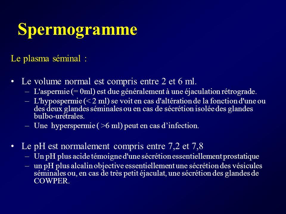 Spermogramme Le plasma séminal : Le volume normal est compris entre 2 et 6 ml. –L'aspermie (= 0ml) est due généralement à une éjaculation rétrograde.