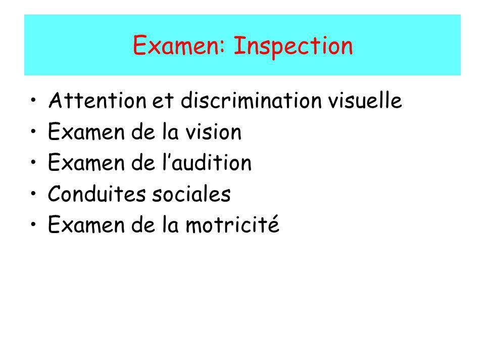 Examen: Inspection Attention et discrimination visuelle Examen de la vision Examen de laudition Conduites sociales Examen de la motricité