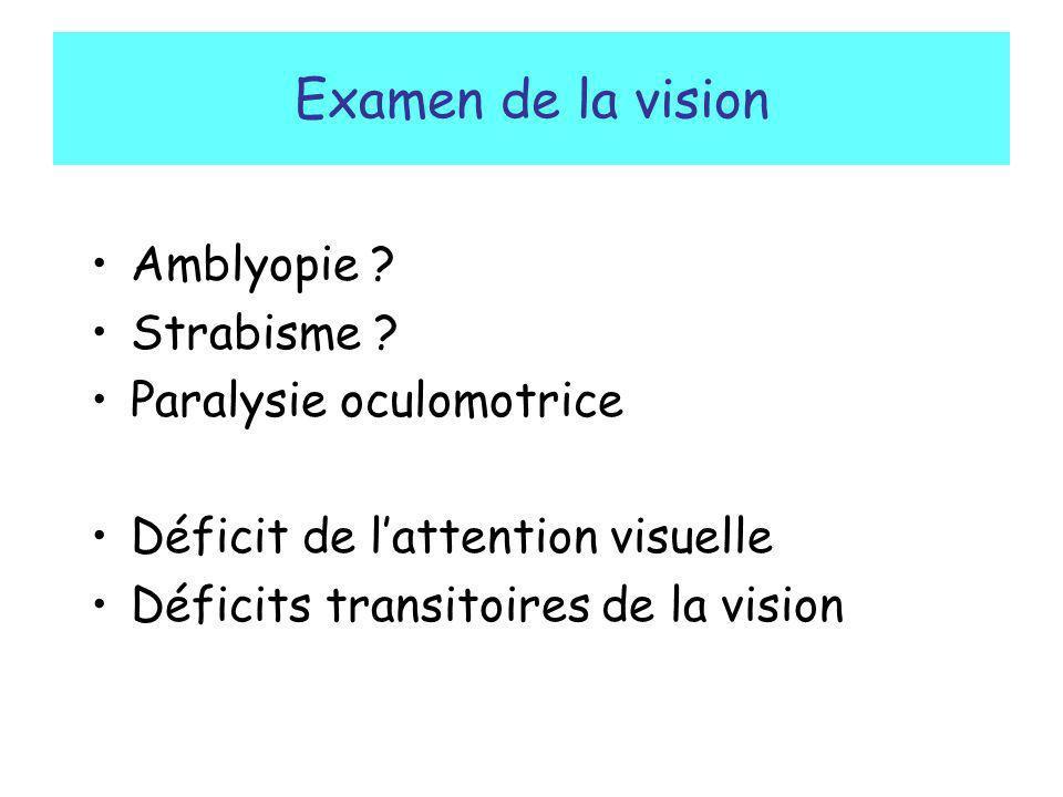 Examen de la vision Amblyopie ? Strabisme ? Paralysie oculomotrice Déficit de lattention visuelle Déficits transitoires de la vision