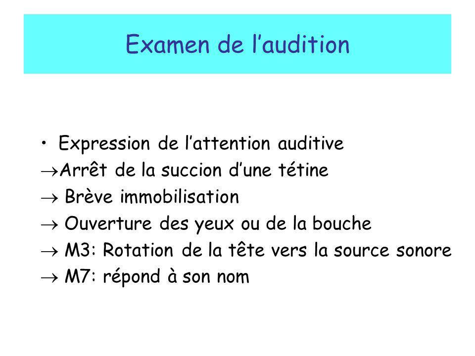 Examen de laudition Expression de lattention auditive Arrêt de la succion dune tétine Brève immobilisation Ouverture des yeux ou de la bouche M3: Rota
