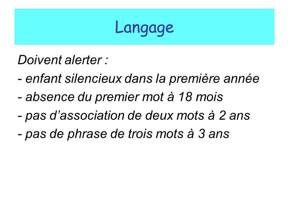 Langage Doivent alerter : - enfant silencieux dans la première année - absence du premier mot à 18 mois - pas dassociation de deux mots à 2 ans - pas