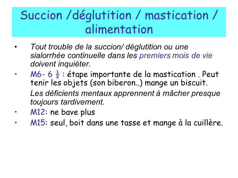 Succion /déglutition / mastication / alimentation Tout trouble de la succion/ déglutition ou une sialorrhée continuelle dans les premiers mois de vie