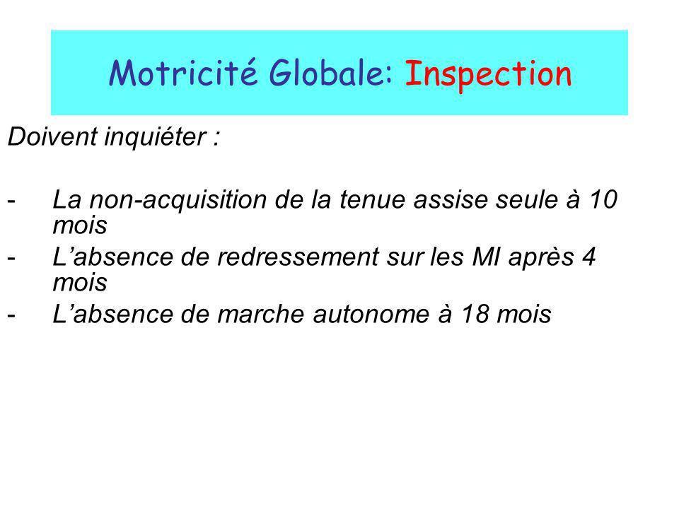 Motricité Globale: Inspection Doivent inquiéter : -La non-acquisition de la tenue assise seule à 10 mois -Labsence de redressement sur les MI après 4