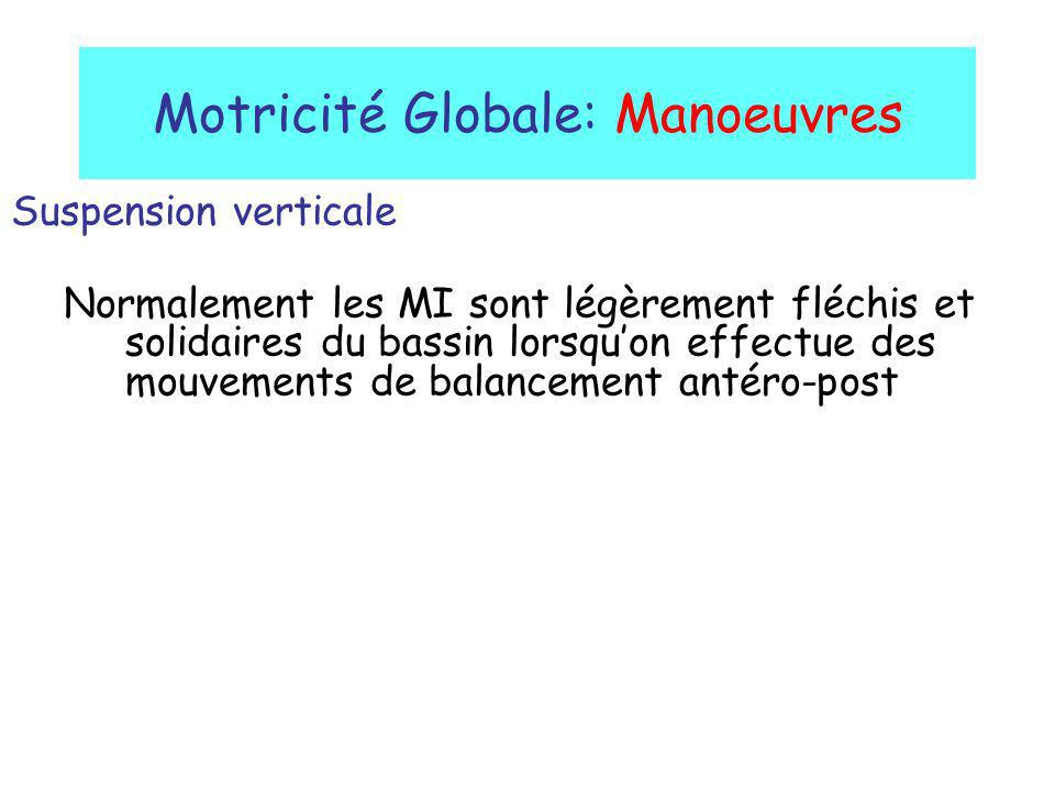 Motricité Globale: Manoeuvres Suspension verticale Normalement les MI sont légèrement fléchis et solidaires du bassin lorsquon effectue des mouvements