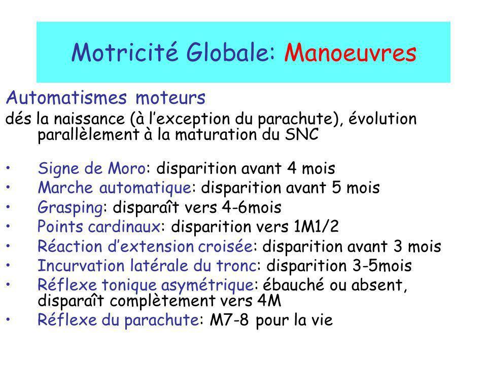 Motricité Globale: Manoeuvres Automatismes moteurs dés la naissance (à lexception du parachute), évolution parallèlement à la maturation du SNC Signe