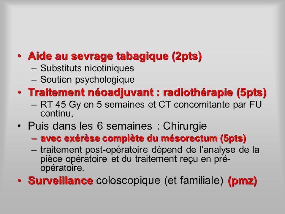Aide au sevrage tabagique(2pts)Aide au sevrage tabagique (2pts) –Substituts nicotiniques –Soutien psychologique Traitement néoadjuvant : radiothérapie