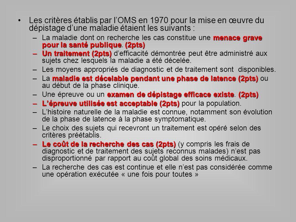 Les critères établis par lOMS en 1970 pour la mise en œuvre du dépistage dune maladie étaient les suivants : menace grave pour la santé publique(2pts)