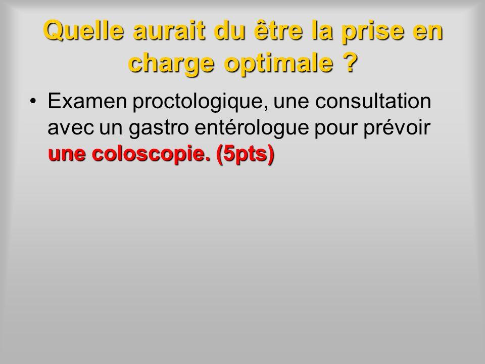 Quelle aurait du être la prise en charge optimale ? une coloscopie. (5pts)Examen proctologique, une consultation avec un gastro entérologue pour prévo