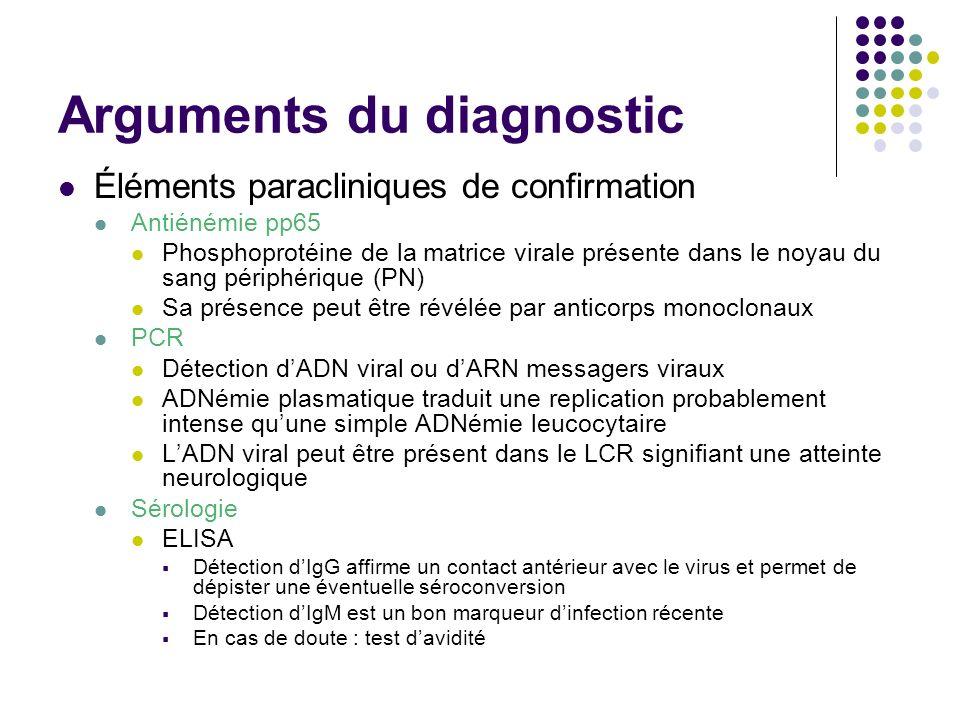 Arguments du diagnostic Éléments paracliniques de confirmation Antiénémie pp65 Phosphoprotéine de la matrice virale présente dans le noyau du sang pér