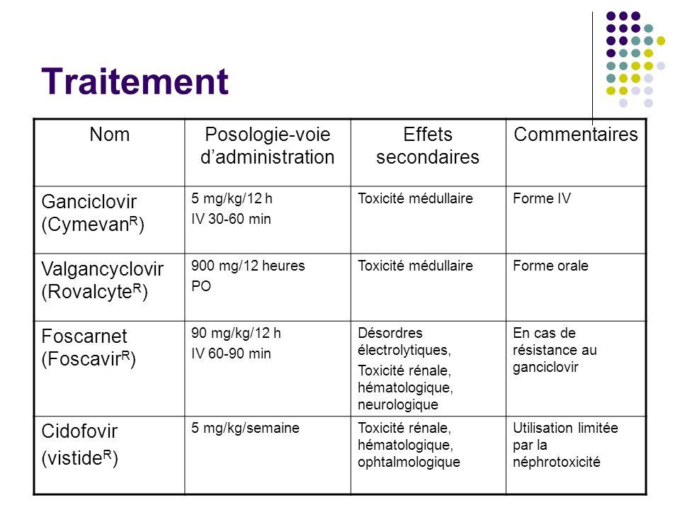 Traitement NomPosologie-voie dadministration Effets secondaires Commentaires Ganciclovir (Cymevan R ) 5 mg/kg/12 h IV 30-60 min Toxicité médullaireFor