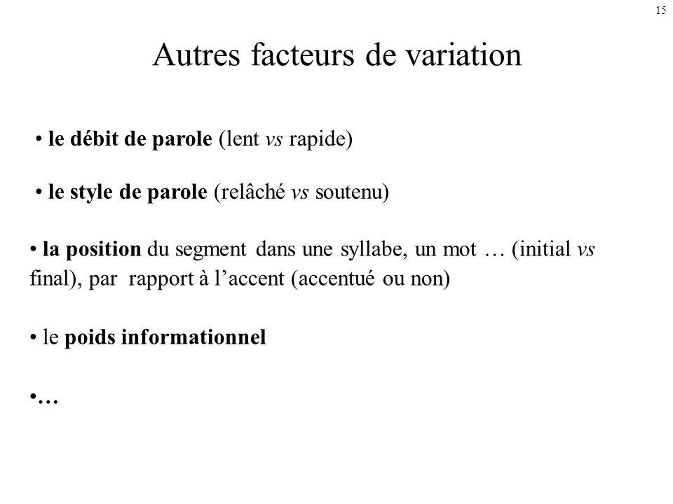 14 Détection de la voyelle: isolée (extraite), en contexte syllabique, en contexte lexical Le contexte syllabique améliore très nettement lidentificat