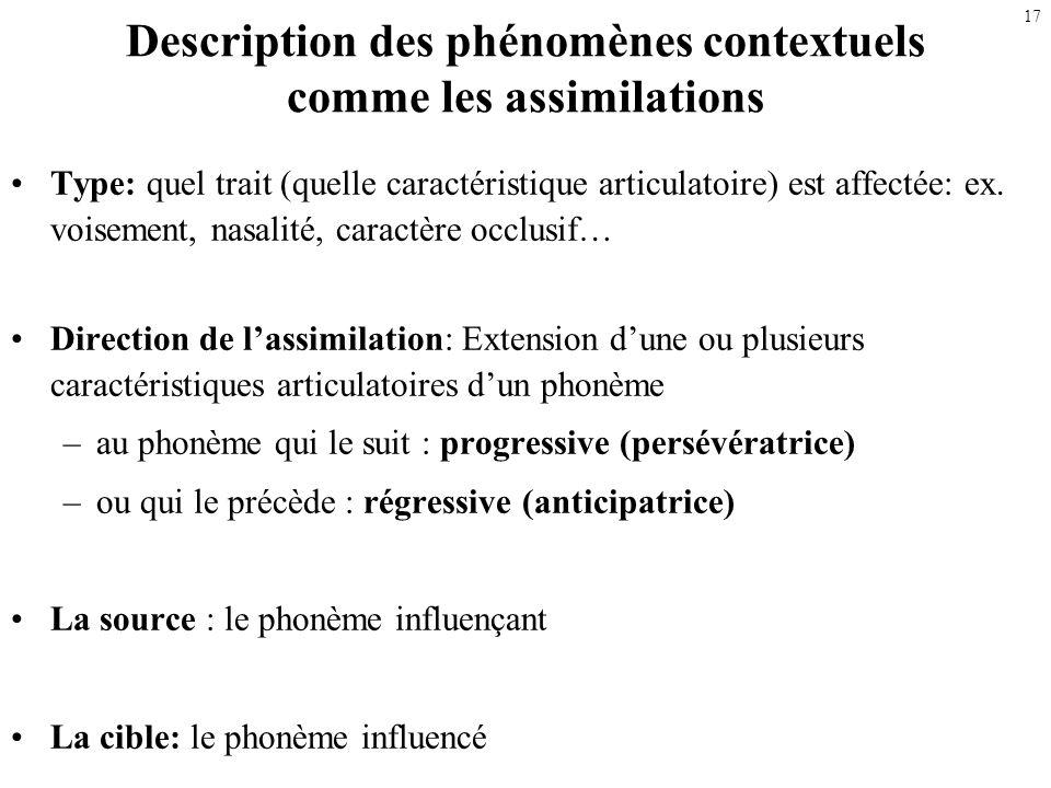 16 Les deux termes concernent l'influence d'un son sur un autre son CoarticulationAssimilation Utilisé pour la description articulatoire Utilisé en ph